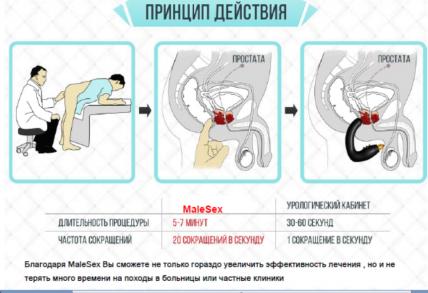 Prostata Help MP (Простата Хелп) - средство от простатита