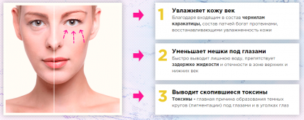 Wrinkpass (Вринкпасс) - патчи для глаз с эффектом омоложения