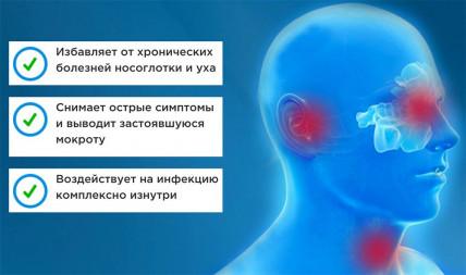 Лороксил - средство от ЛОР заболеваний
